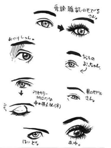 め、メ、目