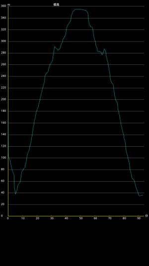 ytlog_chart[1]_convert_20121205155956