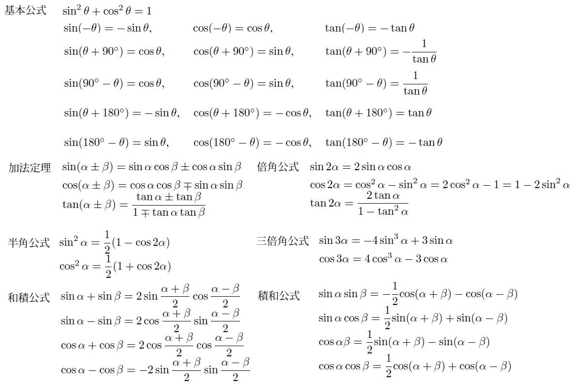 Å¡¾é•·ã®å'™å¿˜éŒ² É«˜æ¡æ•°å¦ ĸ‰è§'関数の公式
