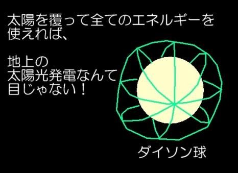ダイソン球2