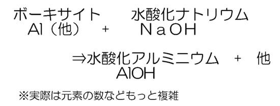 バイヤー法1
