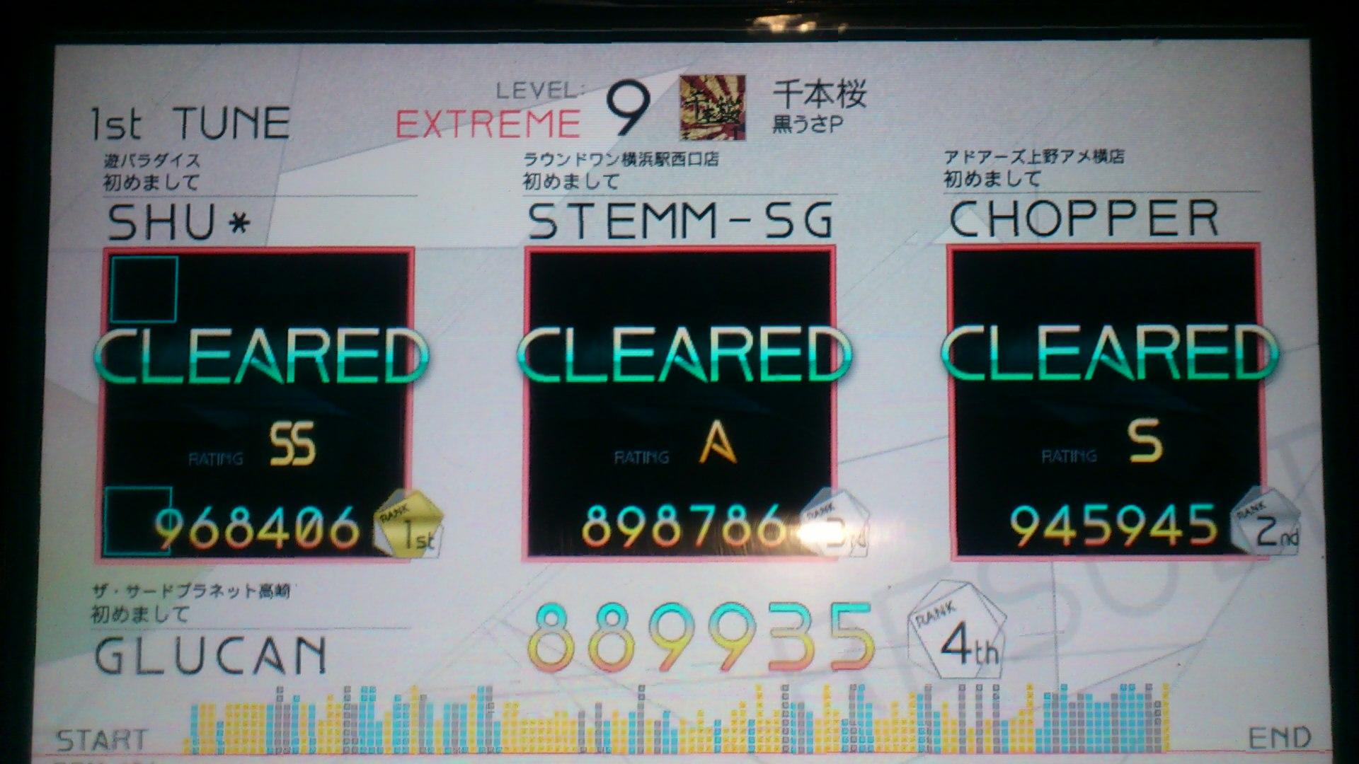 指千本桜EXT
