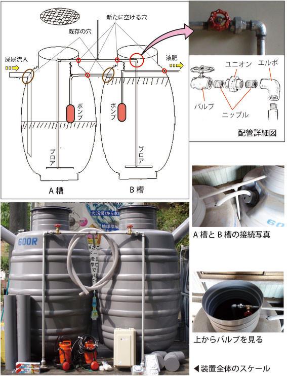 aun_yunit_system2.jpg