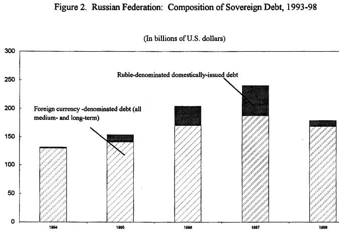 ロシア危機資料(2)
