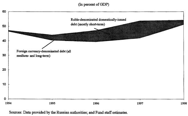 ロシア危機資料(3)