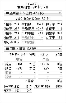 tenhou_prof_20101223.png