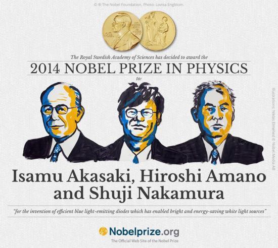2014ノーベル物理学賞