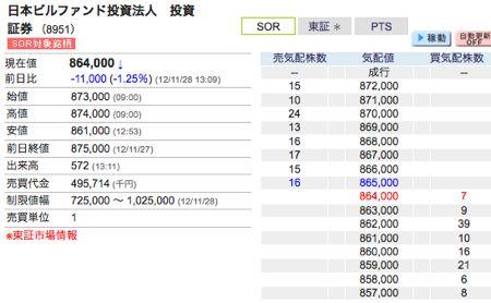 日本ビルファンド売却