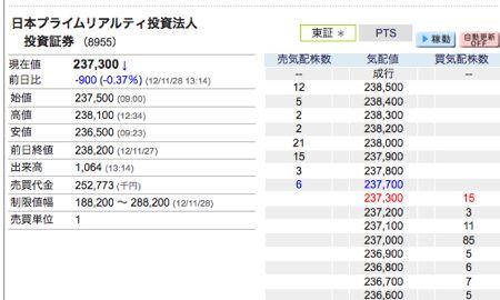 日本プライムリアルティ売却
