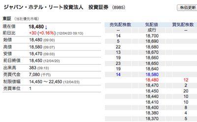 ジャパン・ホテル・リート買い