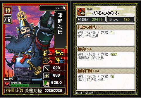 部隊編成 - 戦国IXA
