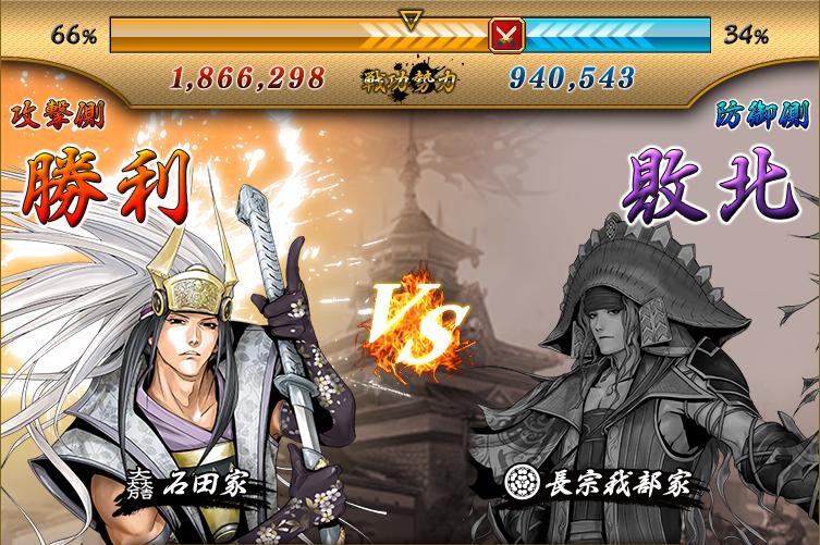 合戦状況 - 戦国IXA20131129
