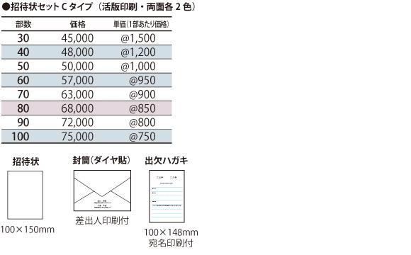 招待状Cタイプ活版印刷価格表