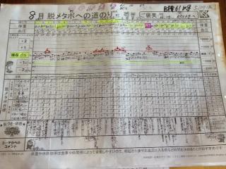 大津クラブ1
