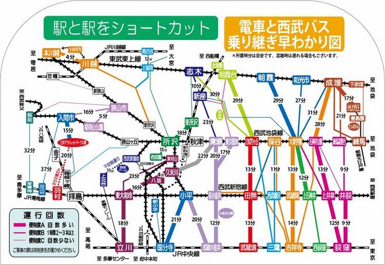 田無 武蔵境 バス