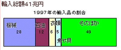 wariai3.jpg