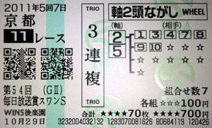 110507kyo11R.jpg
