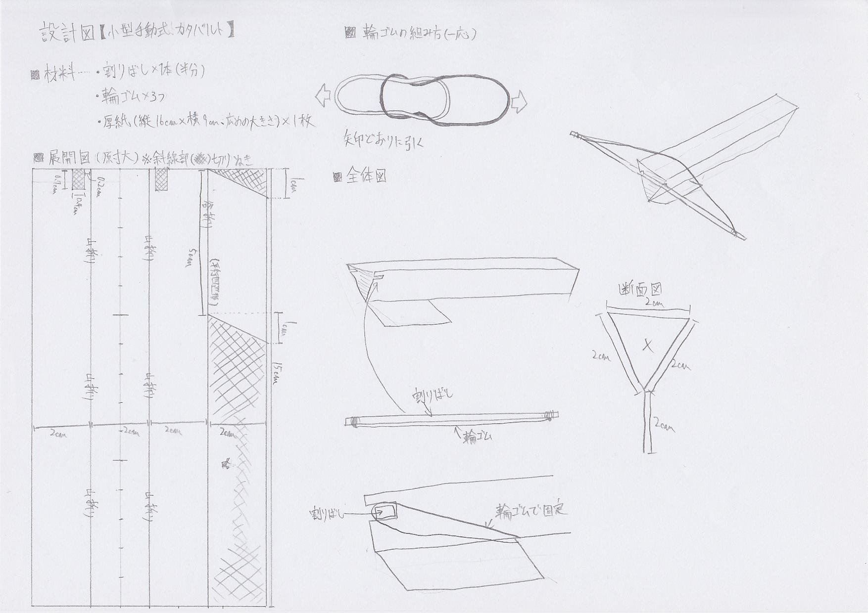 設計図【手動式カタパルト】