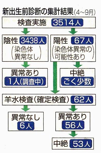 20131126河北