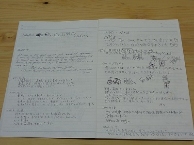 Visitor's book