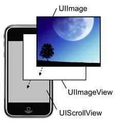 UIScrollView6_.jpg