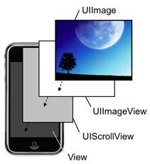 UIScrollView8.jpg