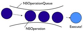 nsoperation.jpg