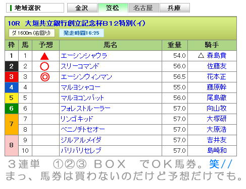 3-12笠松10R予想