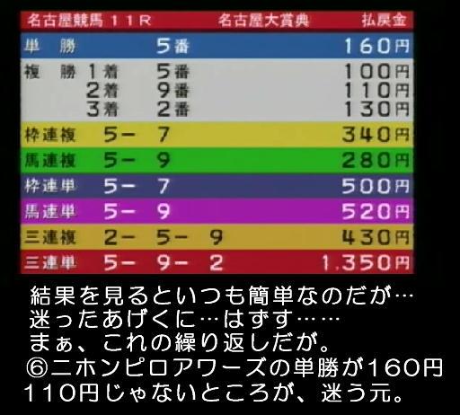 名古屋大賞典の結果
