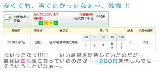3-27笠松セレクト
