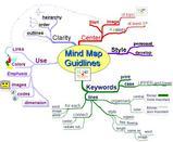 MindMapGuidlines.jpg