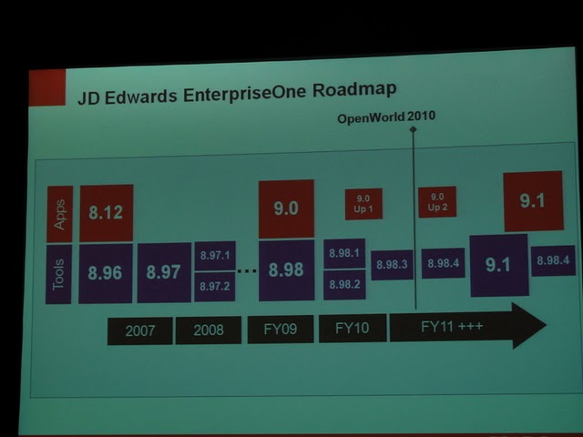E1 Roadmap OOW2010