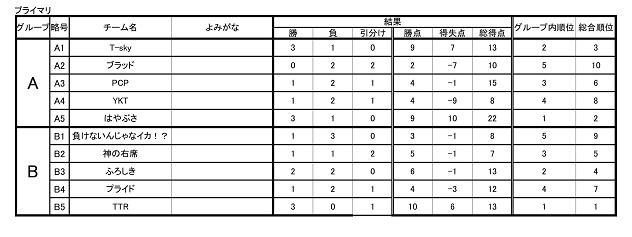 磐田ノード結果_2010-02-27_