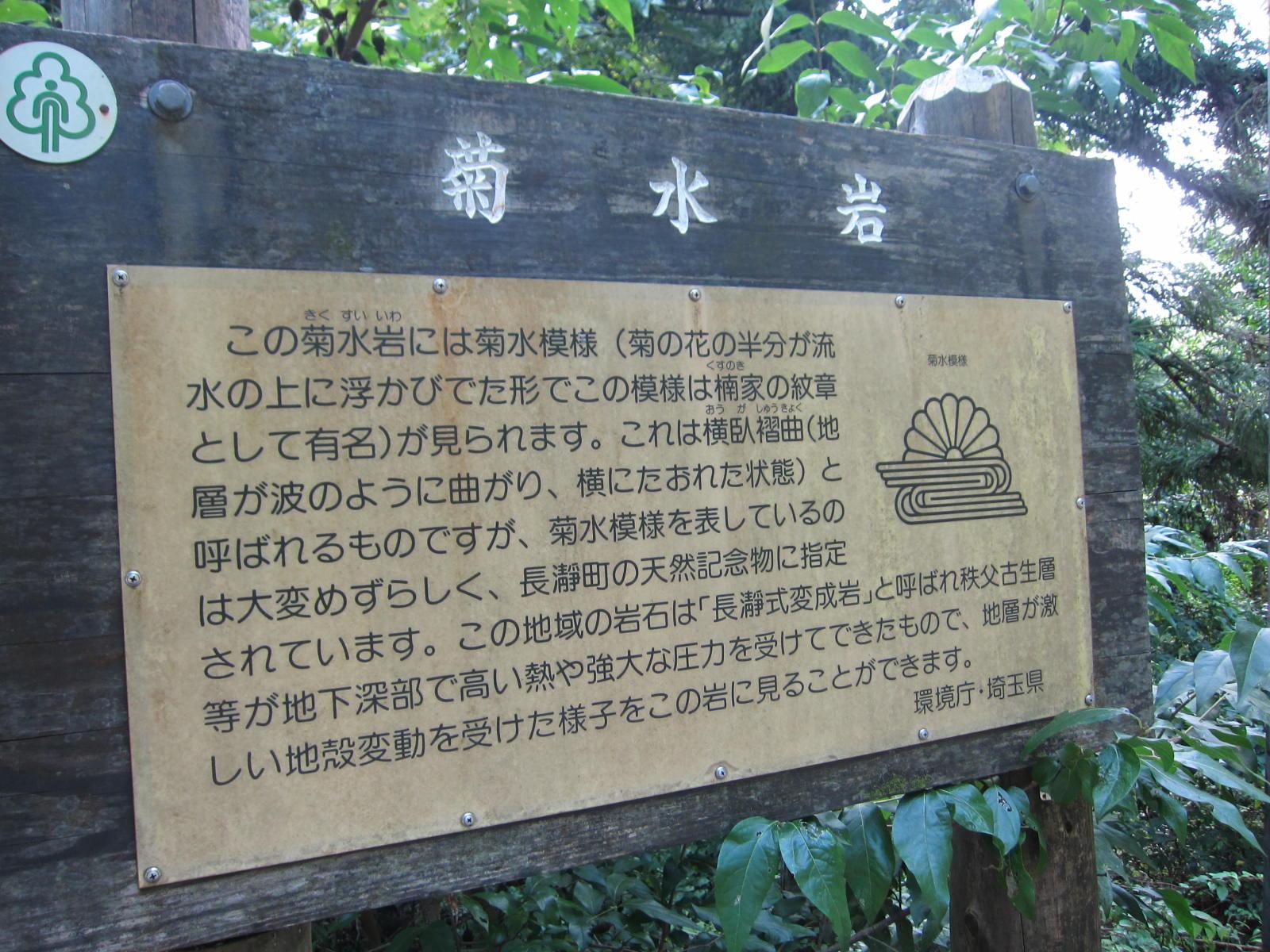 菊水岩看板