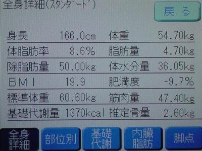 2010_07身体測定