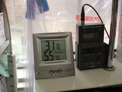 医療機器管理室の気温