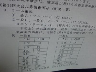 2010小川原湖駅伝2