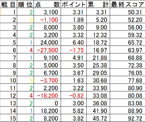2014 グラチャン 1-15 (490x412)