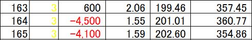 2014 グラチャン 163-165