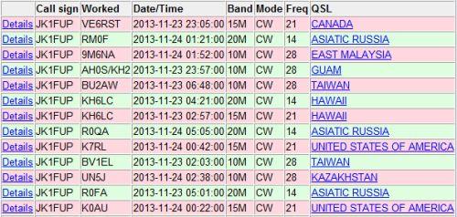 LoTW CQ WW CW