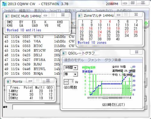 2013 CQWW CW 20M