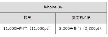 3G_shitadori