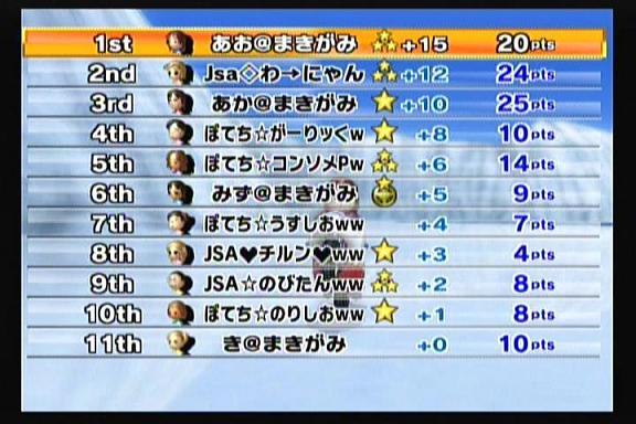 2レース目結果1