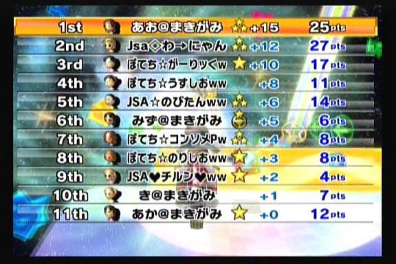 4レース目結果