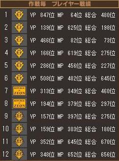 ネオジオン・シモーヌ戦績