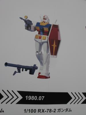 1980.07