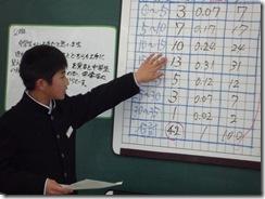 20100117学力向上数学 029