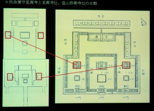 軍守里廃寺、王興寺と益山弥勒寺址伽藍配置比較