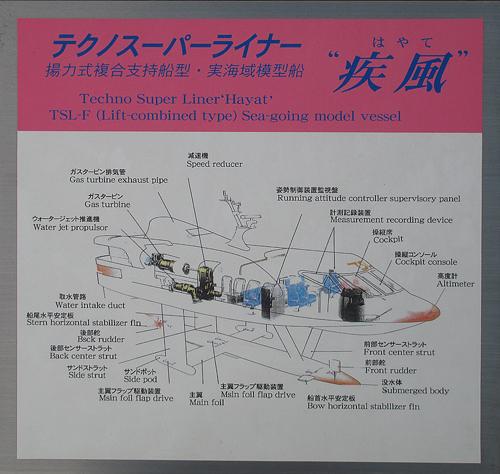 神戸海洋博物館015