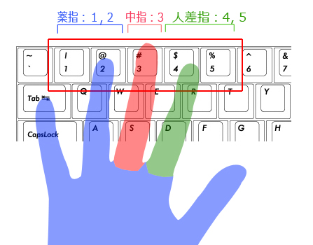 keyboard_ME3.jpg
